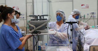 Brasil tem 41,8 mil novos casos e 1.300 óbitos, por Covid-19, em 24h